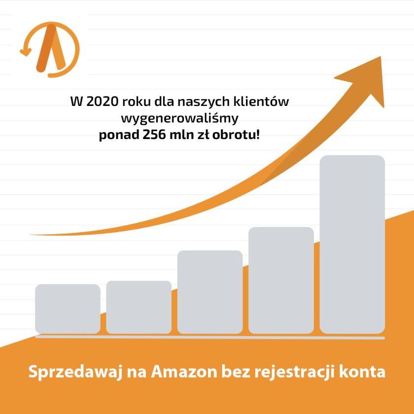 Sprzedawaj na Amazon bez rejestracji! Sukces Amzteam